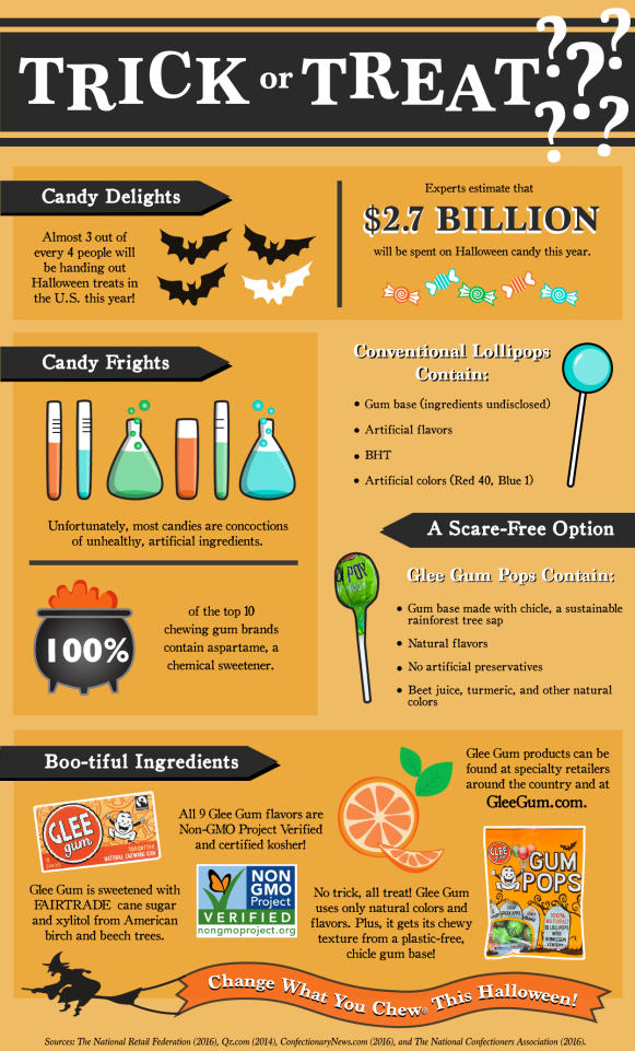 Halloween_Infographic_Final_LARGE.png